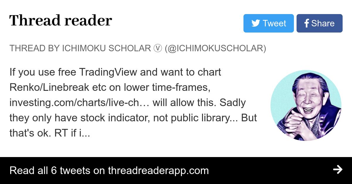 Thread by @IchimokuScholar: