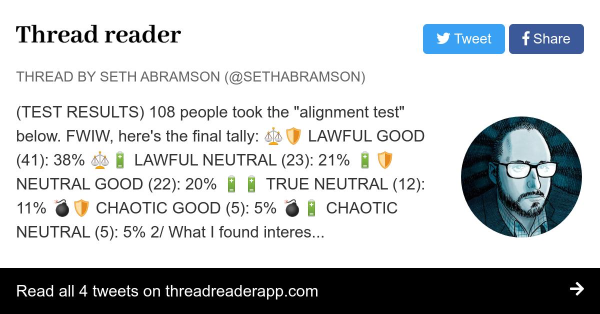 true neutral test