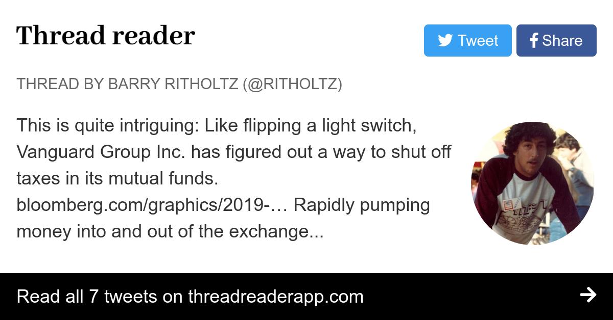 Thread by @ritholtz: