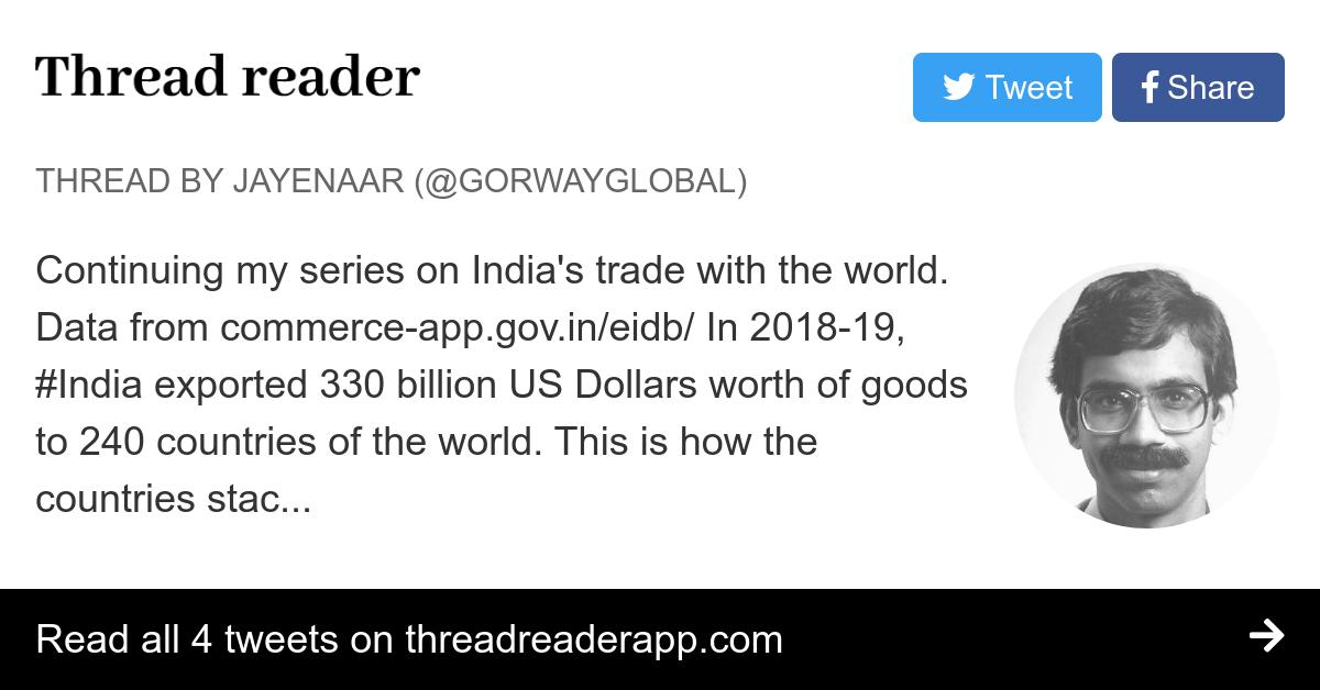 Thread by @GorwayGlobal: