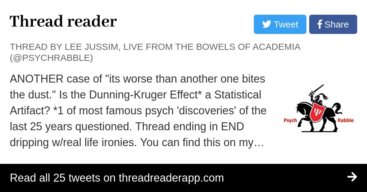 Is the Dunning-Kruger Effect a Statistical Artifact?